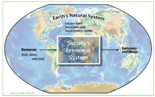 Système-économique-sociétal-1-1.jpg